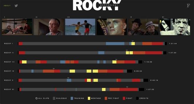 rocky_ss